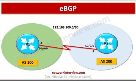 What is eBGP?