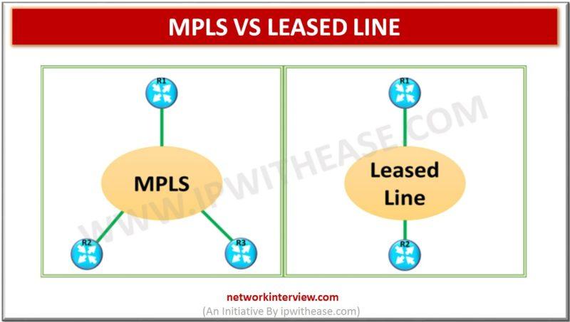 MPLS VS LEASED LINE