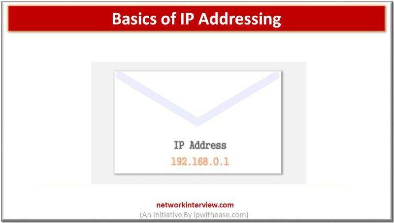 BASICS OF IP ADDRESSING-COURSE2