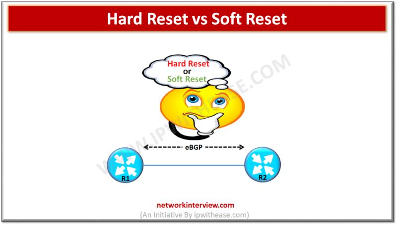BGP HARD RESET VS SOFT RESET