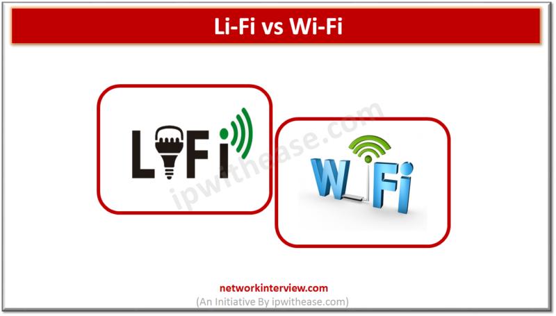 Li-Fi vs Wi-Fi
