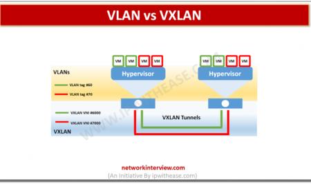 VLAN vs VXLAN