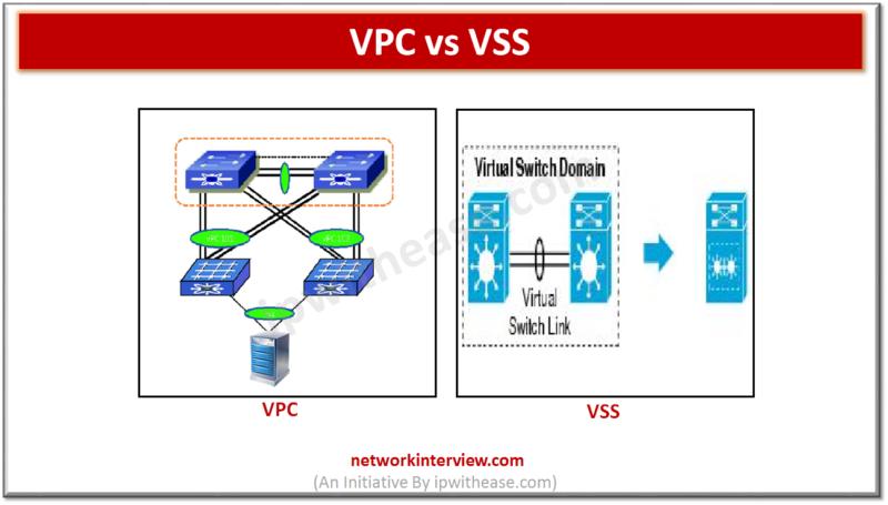 VPC vs VSS