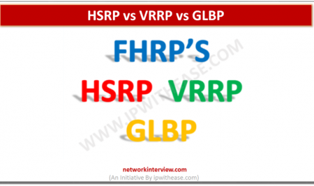 HSRP vs VRRP vs GLBP
