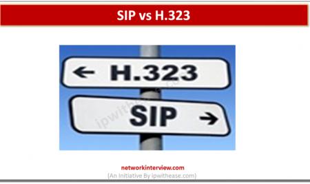 SIP vs H.323