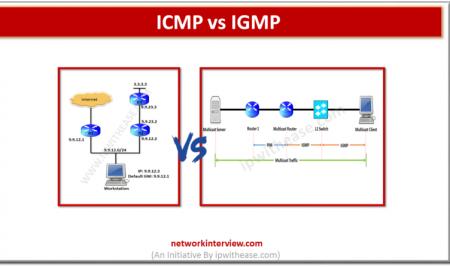 ICMP vs IGMP