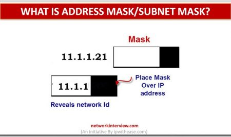 What is Address Mask/ Subnet Mask?