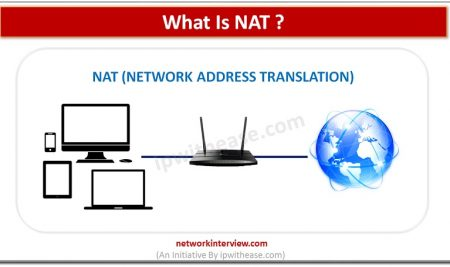 What Is NAT ?