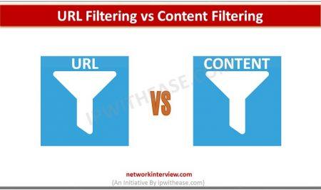 URL Filtering vs Content Filtering
