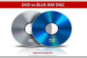 dvd vs blueray