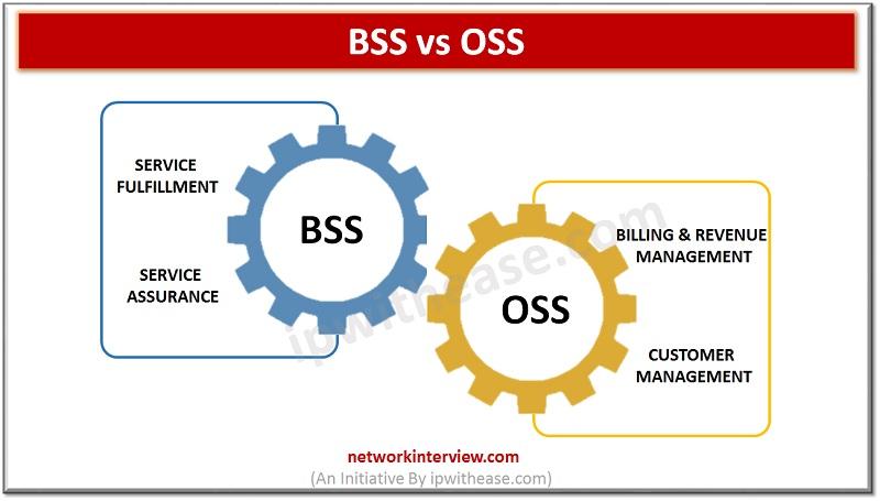 BSS VS OSS
