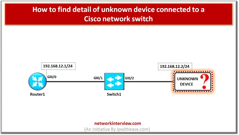 How to find detail of unknown device connected to a Cisco network switch2