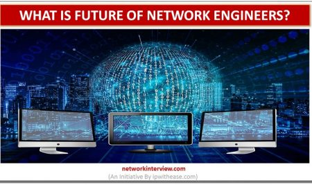 What is future of Network Engineers?