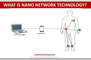 nano network technology dp