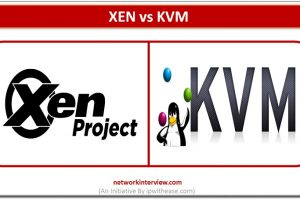 XEN VS KVM
