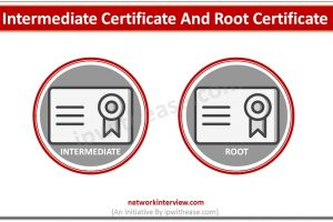 Intermediate Certificate and Root Certificate