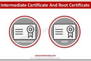Intermediate Certificate and Root Certificate