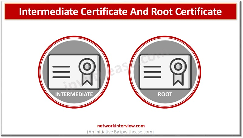 ssl certificate types Intermediate Certificate and Root Certificate