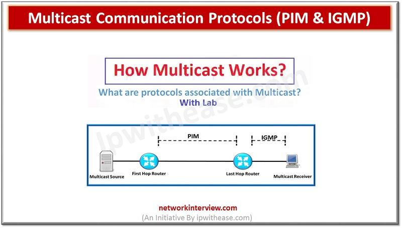 Multicast communication protocols