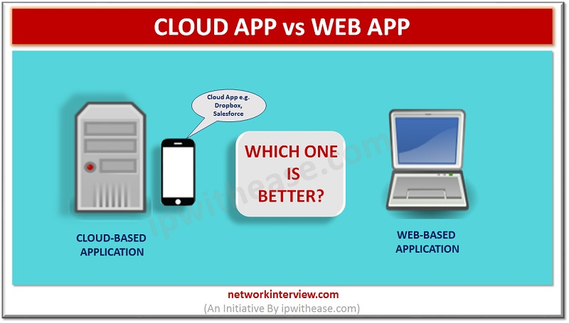 Cloud App vs Web App