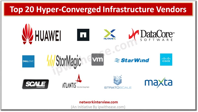 Hyper Converged Infrastructure Vendors HCI