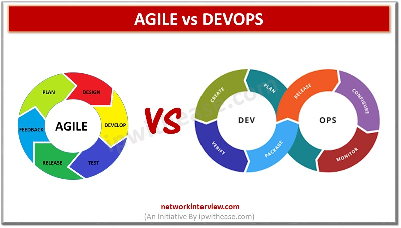 Difference between Agile and Devops - Agile vs Devops