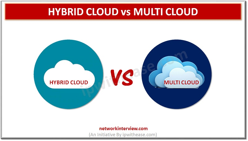 HYBRID CLOUD VS MULTI CLOUD