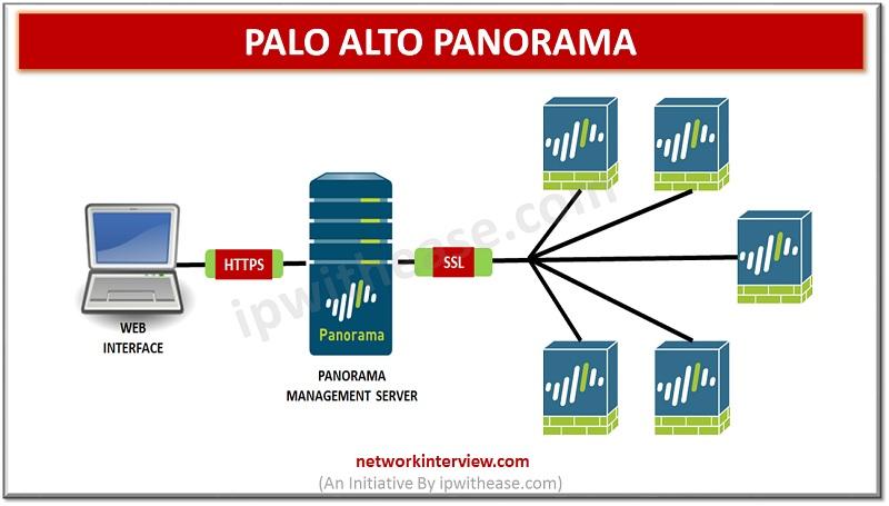 PALO ALTO PANORAMA