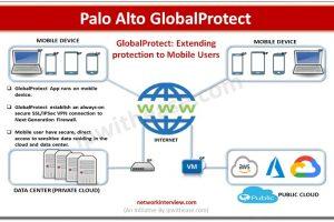 Palo Alto GlobalProtect dp