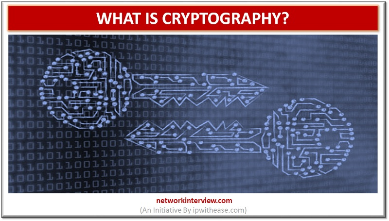 What is Cryptography? Encryption/Decryption