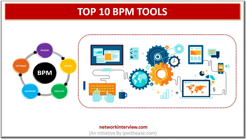 top bpm tools