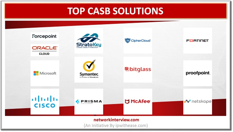 top casb solutions