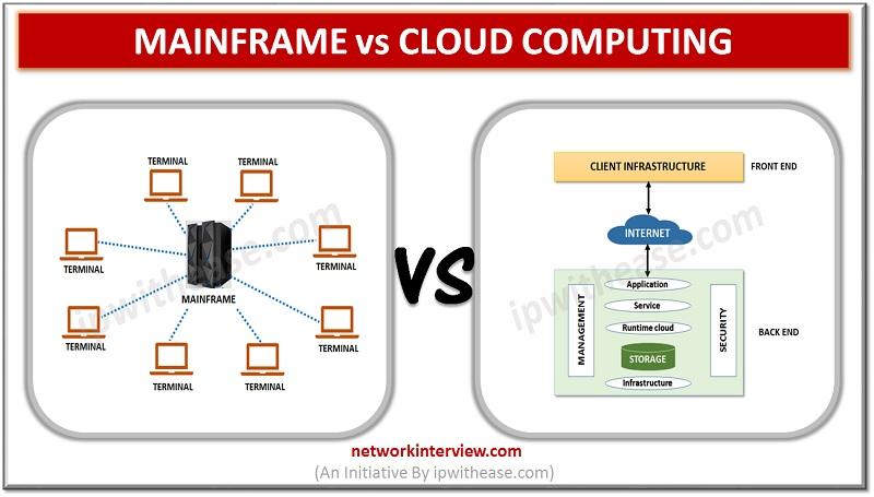 mainframes vs cloud computing