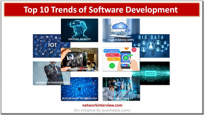 trends of software development