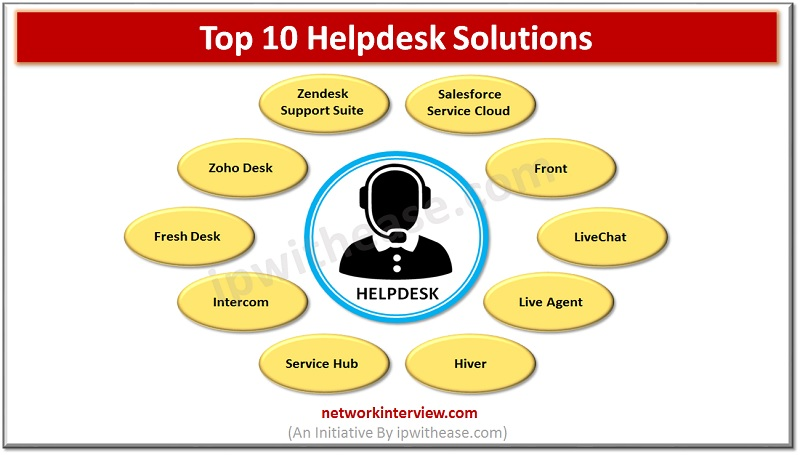 helpdesk software solutions