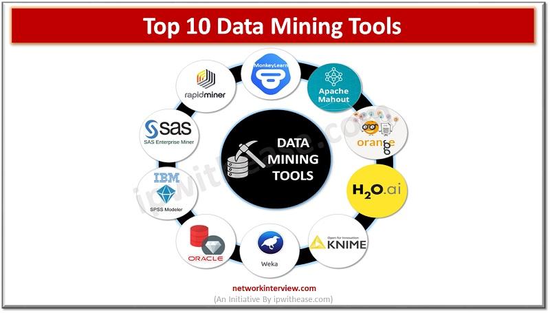 TOP 10 DATA MINING TOOLS