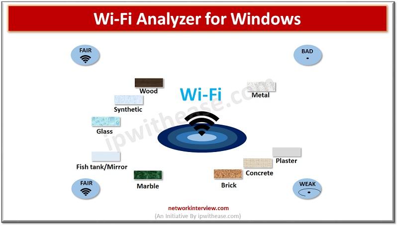 wi-fi analyzer for windows